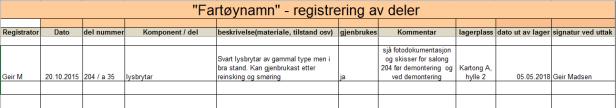 registrering av deler